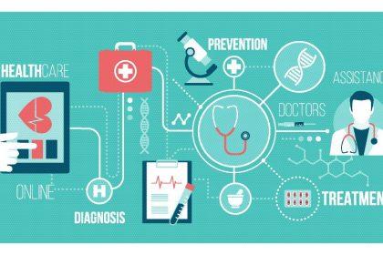 Patient-centric healthcare