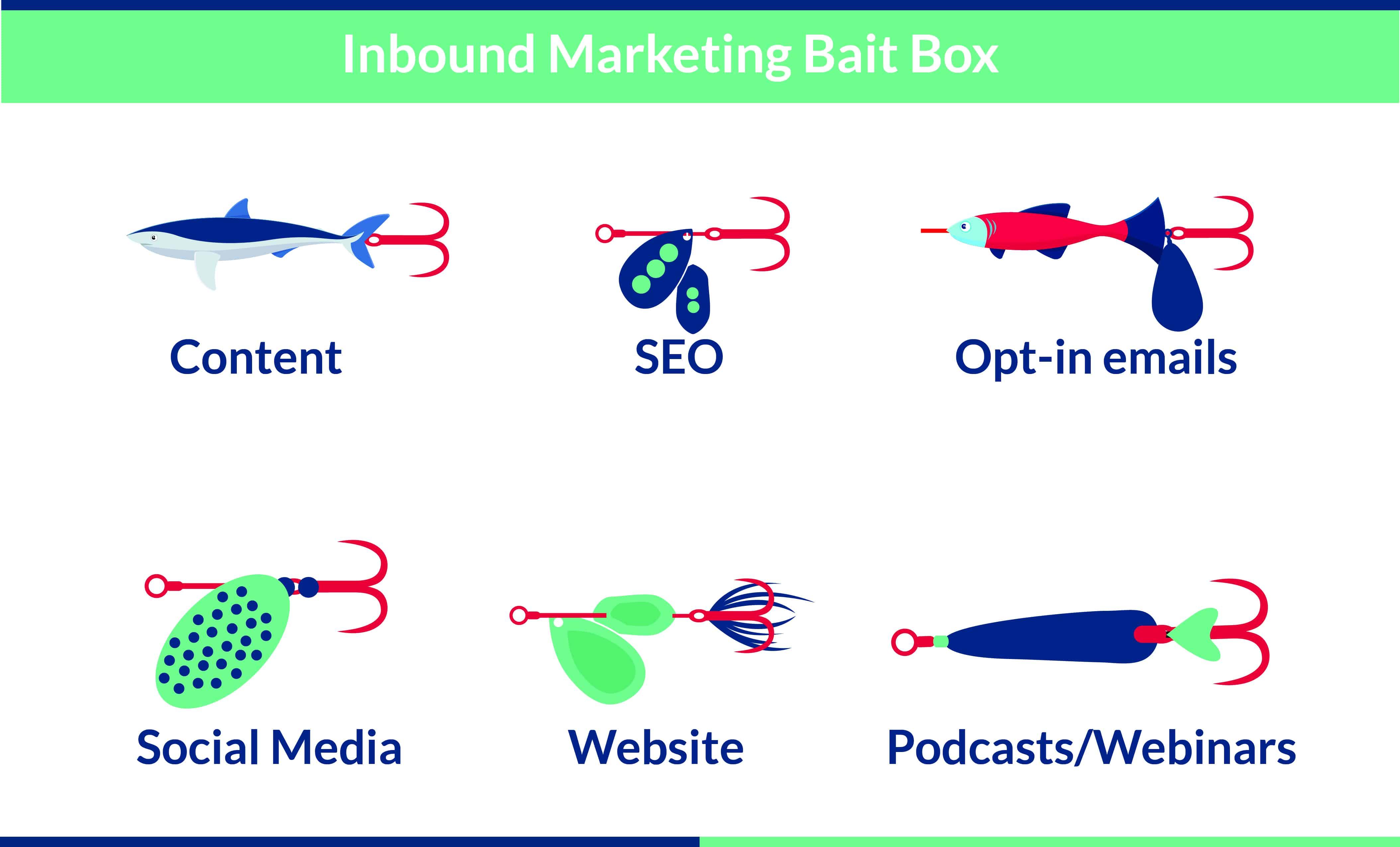 Illustration Inbound Marketing Elements