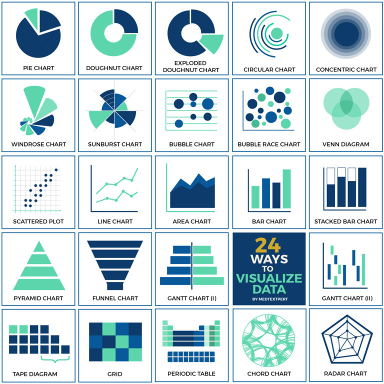 24 ways to visualize data in charts