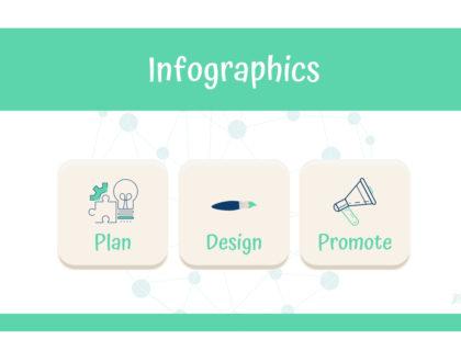 Infographic design process