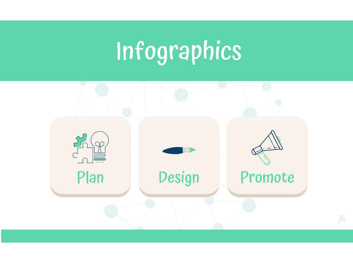 Infographic design process