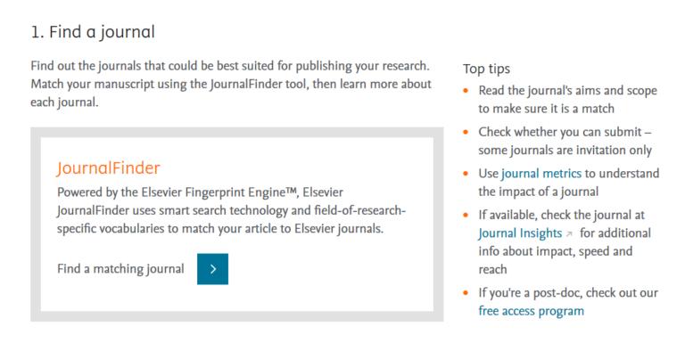 online help to find journal