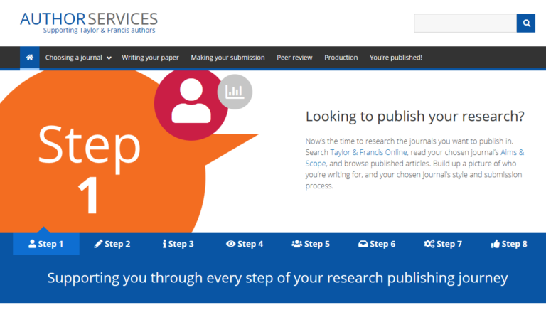 Publisher Support of authors