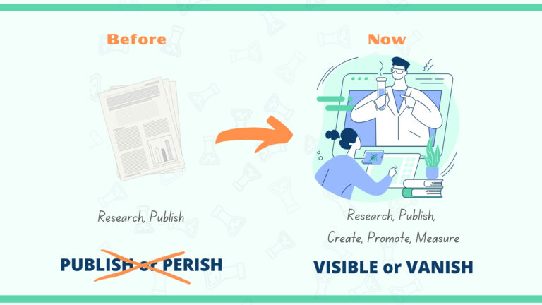 Replace Publish or Perish with Visible or Vanish in Science Communication