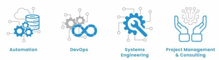 Icon set IT services